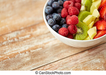 close up of fruits and berries in bowl