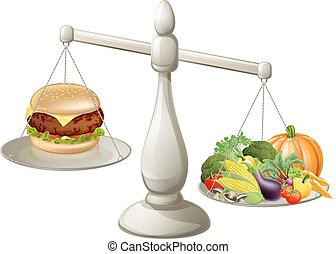 Healthy eating balanced diet concept, a large weight of healthy food means you can have the occasional treat