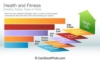 Healthy eating information slide - An image of a healthy...