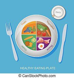 healthy eating plate with food, diet, vector illustration