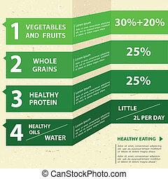 healthy eating - vector illustration