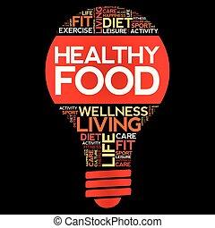 Healthy Food bulb word cloud