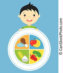 healthy food. child with a plate of