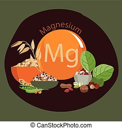 healthy food - Products rich with magnesium. Bases of...