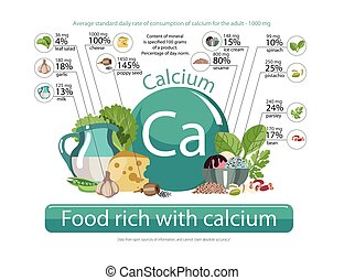 healthy food - Food rich with calcium. Healthy Food series....