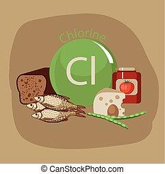 healthy food - Food rich with chlorine. Healthy Food series....