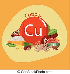 healthy food - Food rich with copper. Healthy Food series....