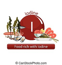 healthy food - Food rich with iodine. Natural organic...