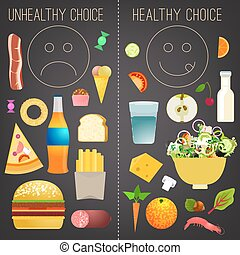 Healthy Food Choice Poster Template Junk Vs