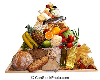 Healthy food pyramid - Variety of food on pyramide
