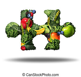 Healthy Food Solution - Healthy food solution and eating...