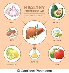 Healthy foods for liver. Medical health infographic -...