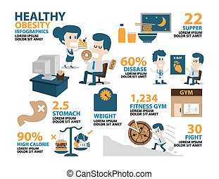 Healthy Infographics,obesity vector