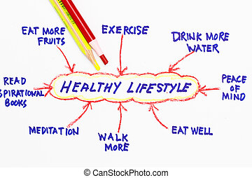 Healthy lifestyle abstract with flowchart in a white background