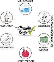 Healthy lifestyle advices. Drink water, exercises, normal weight, healthy food, relaxation, meditation.