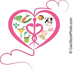 Healthy Lifestyle Heart sign