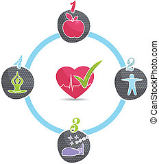 Healthy lifestyle tips. Good sleep, fitness, healthy food, stress management leads to healthy heart and healthy life.
