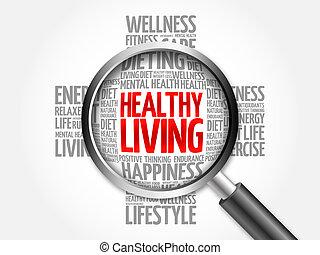 Healthy Living word cloud