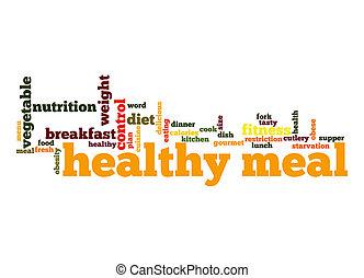 Healthy meal word cloud