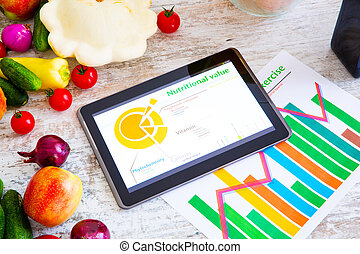 Healthy nutrition and Software guidance - Organic food and a...