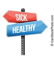 healthy, sick road sign