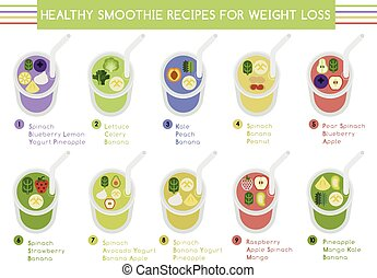 Healthy smoothie recipes for weight