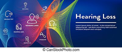 Hearing Aid or loss Web Header Banner with Sound Wave Images...