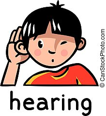 Hearing Sense icon - Icons of one of five senses - hearing....