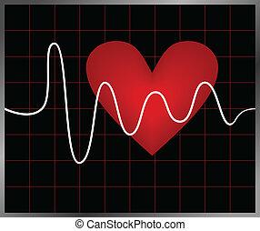 Heart and heartbeat symbol