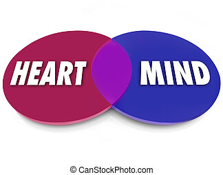 Heart and Mind Venn Diagram Logic Vs Emotion - Heart and...