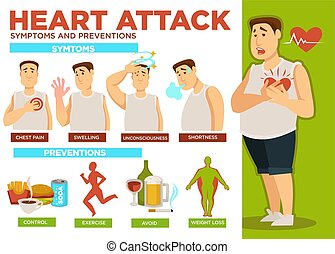 Heart attack symptoms and preventions poster text vector. Chest pain and swelling, unconsciousness and shortness. Control food consumption, exercise fitness, and sport, avoid alcohol and cigarettes
