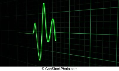 Heart beat cardiogram - Green heartbeat line in perspective
