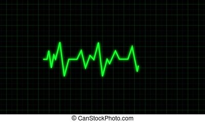Heart beat cardiogram - Heart beat line in green on monitor...
