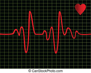 Heart Beat - Heart beat monitor or EKG