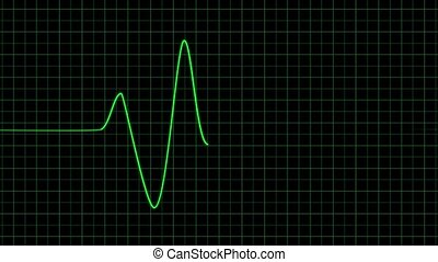 Heart beat line in green on monitor - animation of heart ECG...