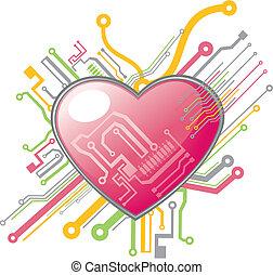 heart circuit
