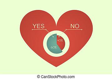 heart decision