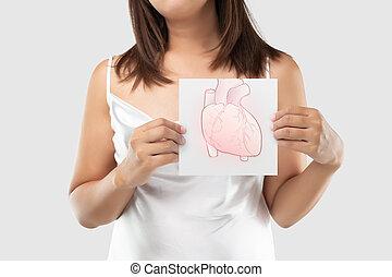 Heart disease and Heart failure