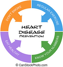 Heart Disease Prevention Word Circle Concept scribbled with great terms such as exercise, eat heatlhy and more.