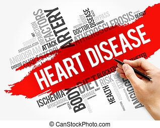 Heart Disease word cloud collage, health concept