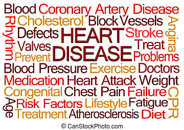 Heart Disease Word Cloud on White Background