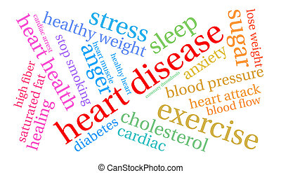 Heart Disease Word Cloud
