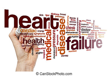 Heart failure word cloud concept