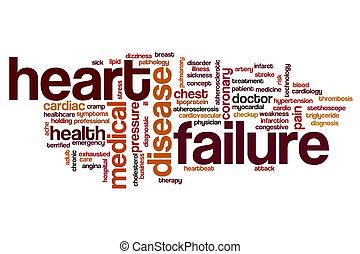 Heart failure word cloud concept