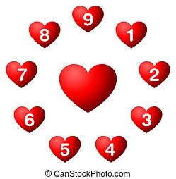 Heart numbers in a circle, numerology