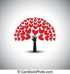 heart or love icons and human hand - concept vector. This...
