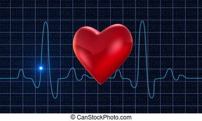 Heart oscilloscope monitor