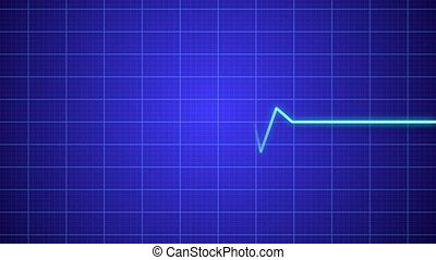 Heart Rate Monitor. Pulsating line on the display. Regular heartbeats in real time. Sequence of heart impulses. 2D flat animation. Healthcare medical background.
