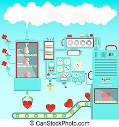 Heart shape factory