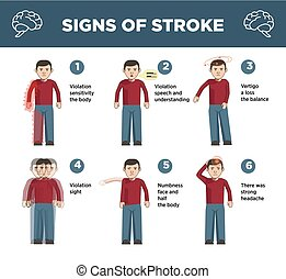 Heart stroke symptoms infographics vector icons